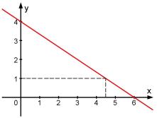 lineare gleichungen und ungleichungen gymnasium klasse 8 mathematik. Black Bedroom Furniture Sets. Home Design Ideas